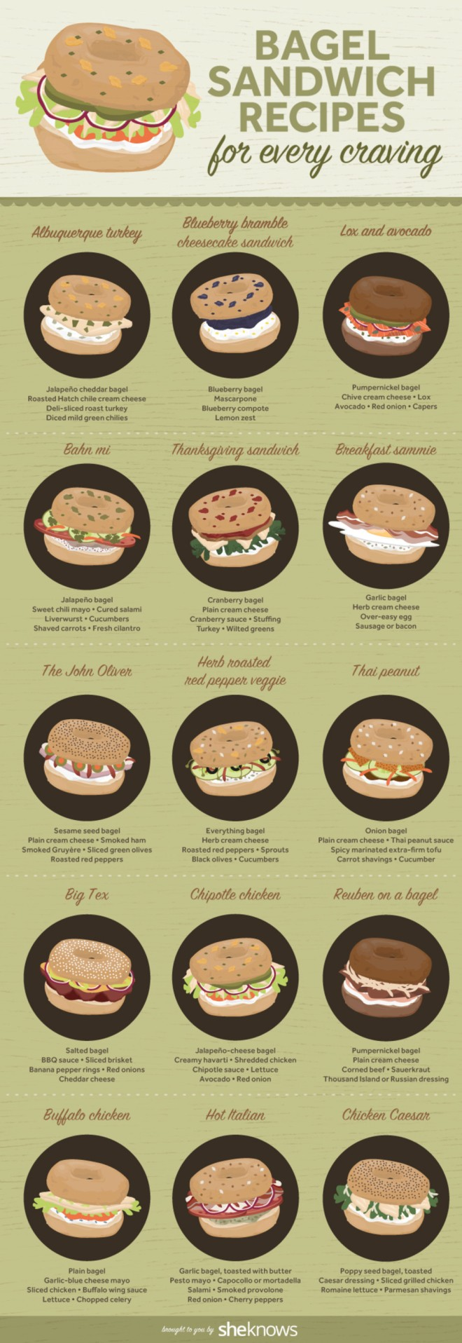 bagelsandwiches_infographic_j53ukx