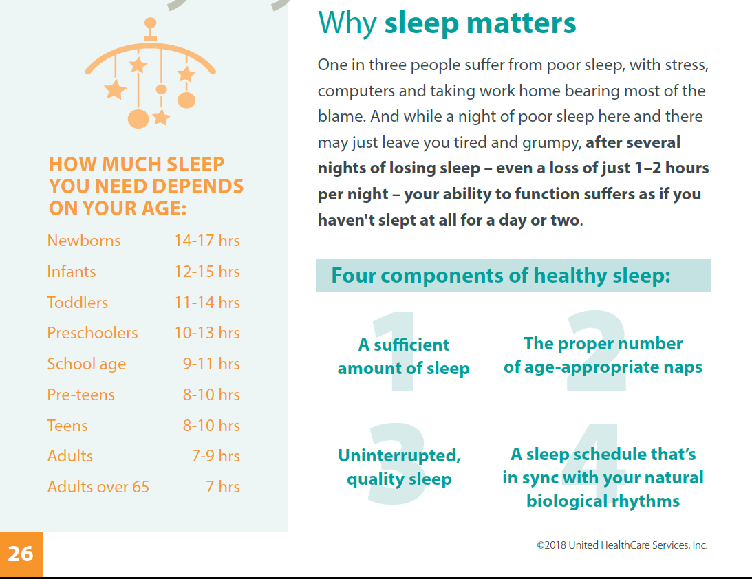 Image result for why is sleep so important